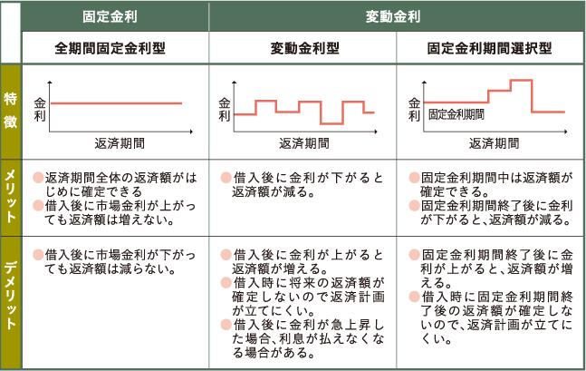 1605_jutaku_05